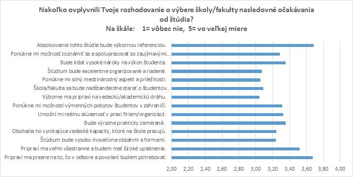 Čo potrebuje na vysokých školách zmenu najakútnejšie  Podľa študentov je to  rozhodne dôraz na praktické prvky prípravy 9131b08c77d